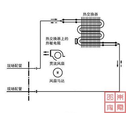五匹空调外机电路图